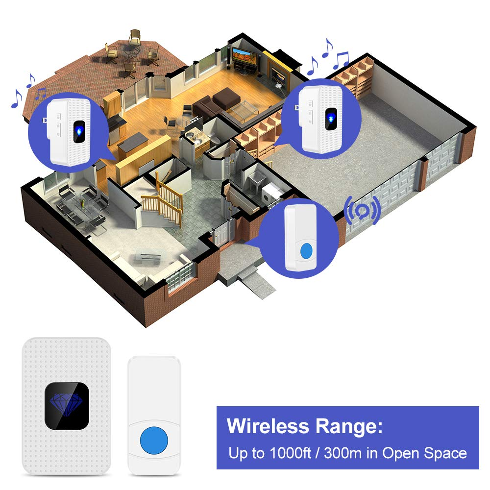 Wireless Doorbell with 2 Receivers, Waterproof Doorbell Chime Kit with LED Flash, 1 Push Button and 2 Plug-in Receiver with 55 Melodies, 5 Volume Levels to Choose