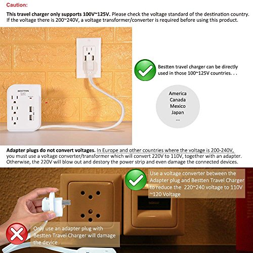 BESTTEN 3 Outlet Power Strip, Low Profile Surge Protector (Max 125V) with 2.4A Dual USB Charging Ports, 18-inch Cord, Portable for Home Office & Travel, ETL Certified, White