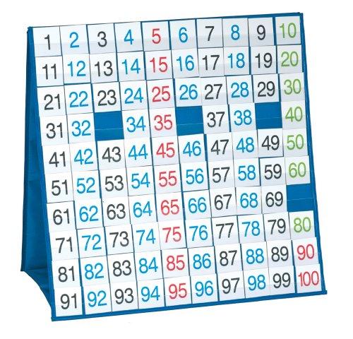 100 board - 9