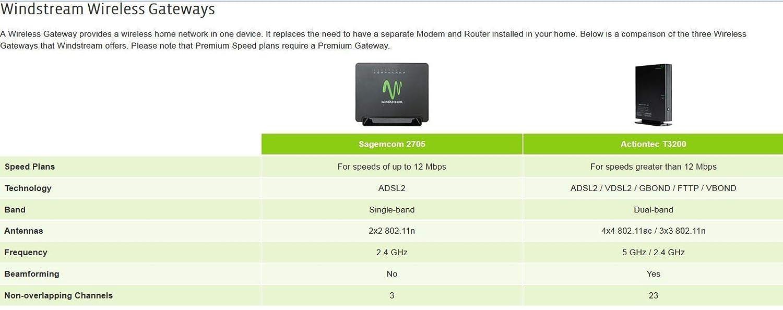 Windstream T3200 Wireless Modem Router