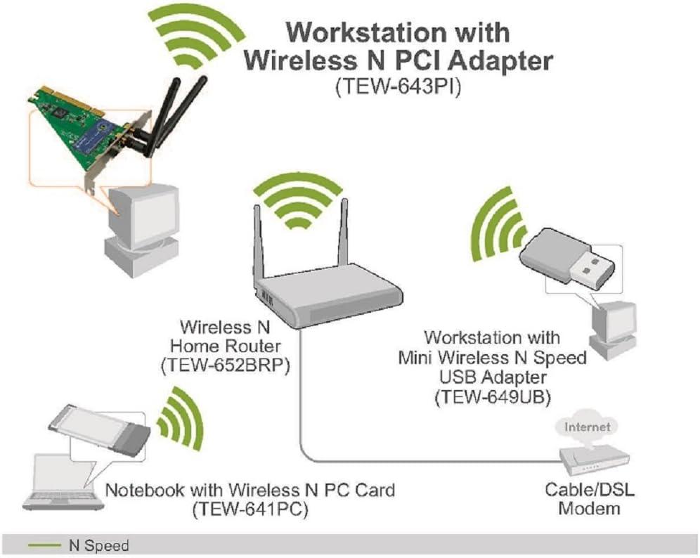 TEW-643PI TRENDnet Wireless N PCI Adapter