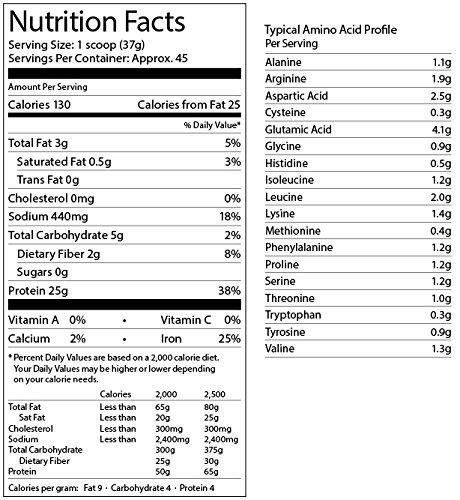 Vega Clean Protein Powder Chocolate (45 Servings, 3 lb 10.5 OZ) - BCAAs, Non Dairy, Gluten Free, Non GMO by Vega (Image #4)