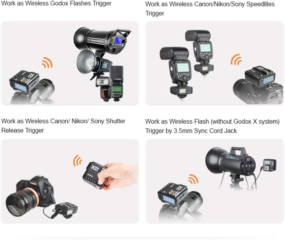 Relocated Control-Wheel New Hotshoe Locking New AF Assist Light Godox X2T-C for Canon TTL 1//8000s HSS Wireless Flash Trigger Transmitter,5 Separate Group Buttons