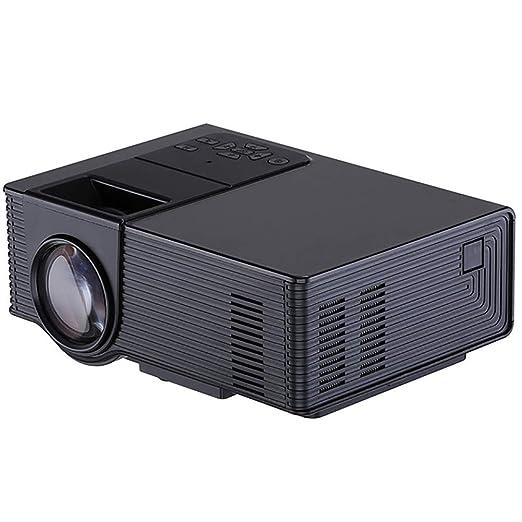 QLPP Mini proyector, proyector portátil de 1500 lúmenes, con ...