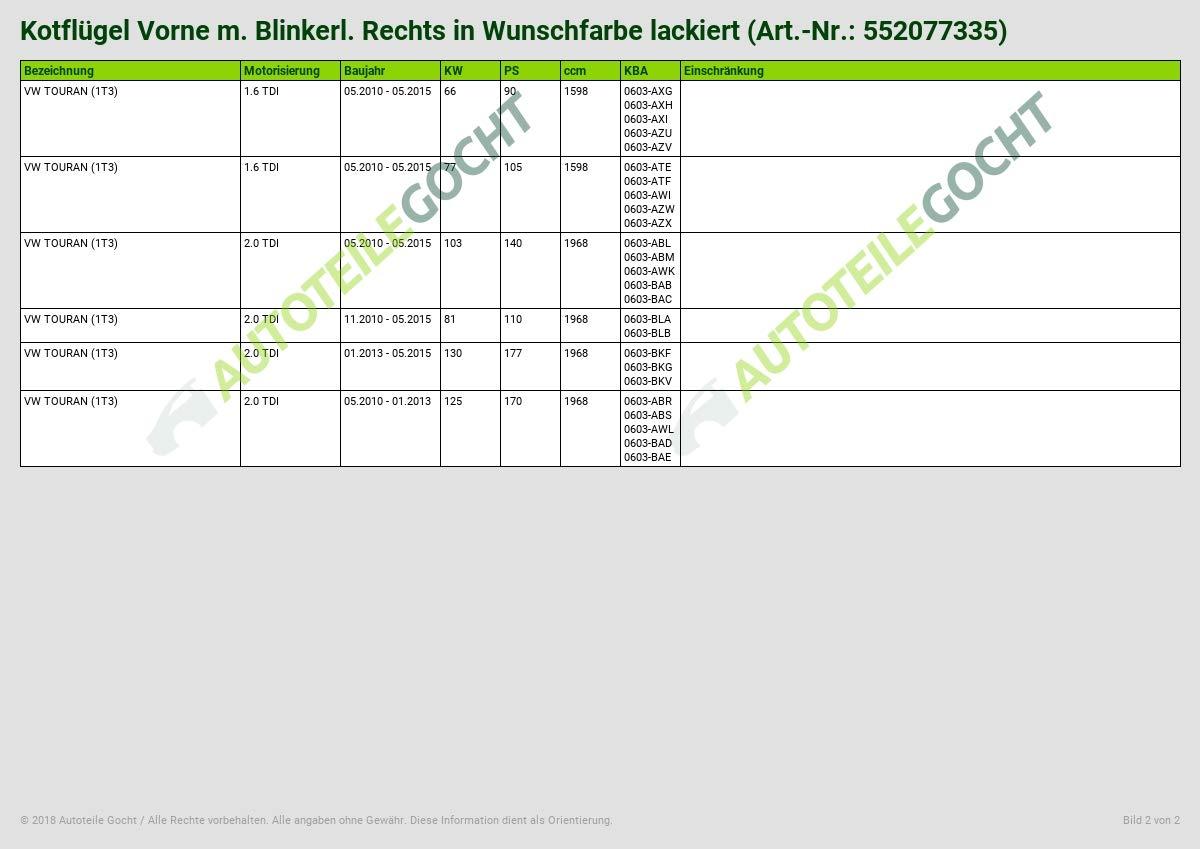 KOTFL/ÜGEL VORNE M RECHTS IN WUNSCHFARBE LACKIERT VON AUTOTEILE GOCHT BLINKERL