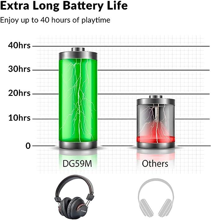 Rantoloys Adattatore per Cuffie//Microfono Wireless Ricevitore BT con Microfono Dongle BT 5.0 Adattatore USB Dongle USB per P4