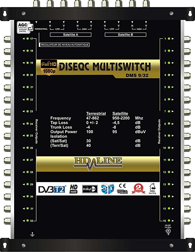 Multiswitch Centrale DiSEqC 10/32 – 3 satélite y 1 Terres ...