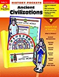 History Pockets: Ancient Civilizations, Grades 1-3