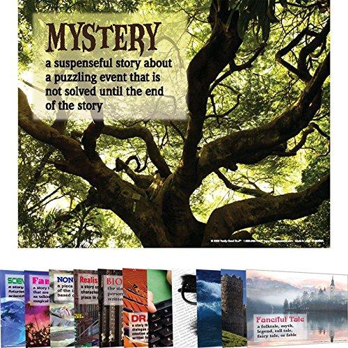 Reading Genres 12-Poster Set