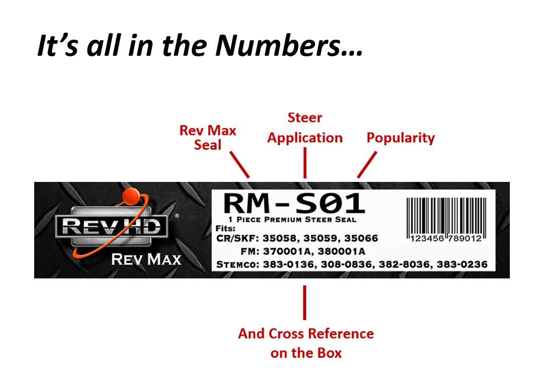 Fits: 393-0173, 370003A, 47691 R1-D02 Rev 1 Drive Seal