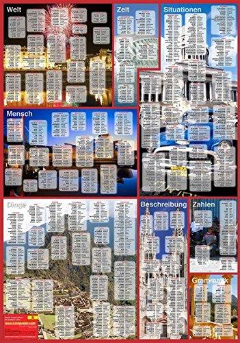 Vokabelposter Spanisch: Spanisch lernen im Vorbeigehen - 1500 Vokabeln auf einen Blick! Poster – 2008 Raphael Nalezinski Rana Lernverlag 3940927376 Fremdsprachentexte