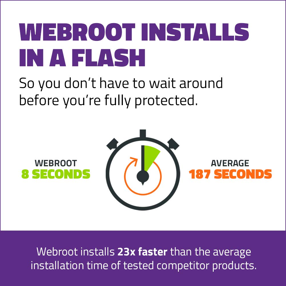 Amazon com: Webroot Internet Security Complete with