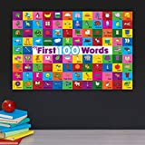 10 Educational Poster Charts - ABC