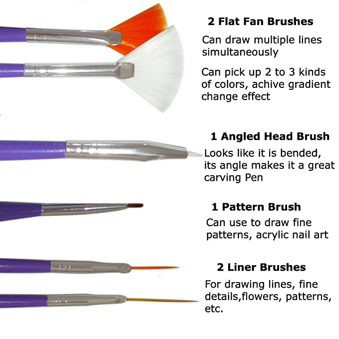 Nail Art Brushes, Dotting Pens Marbling Detailing Painting Striping ...