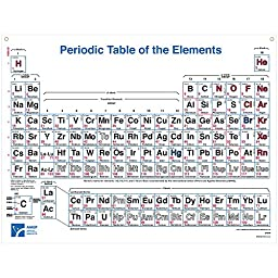 American Educational 4 Color Periodic Table Wall Chart 49-1/2\