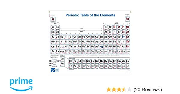 American Educational 4 Color Periodic Table Wall Chart 49 12 Length X 38 Width Now Includes Elements Up To Uuo118