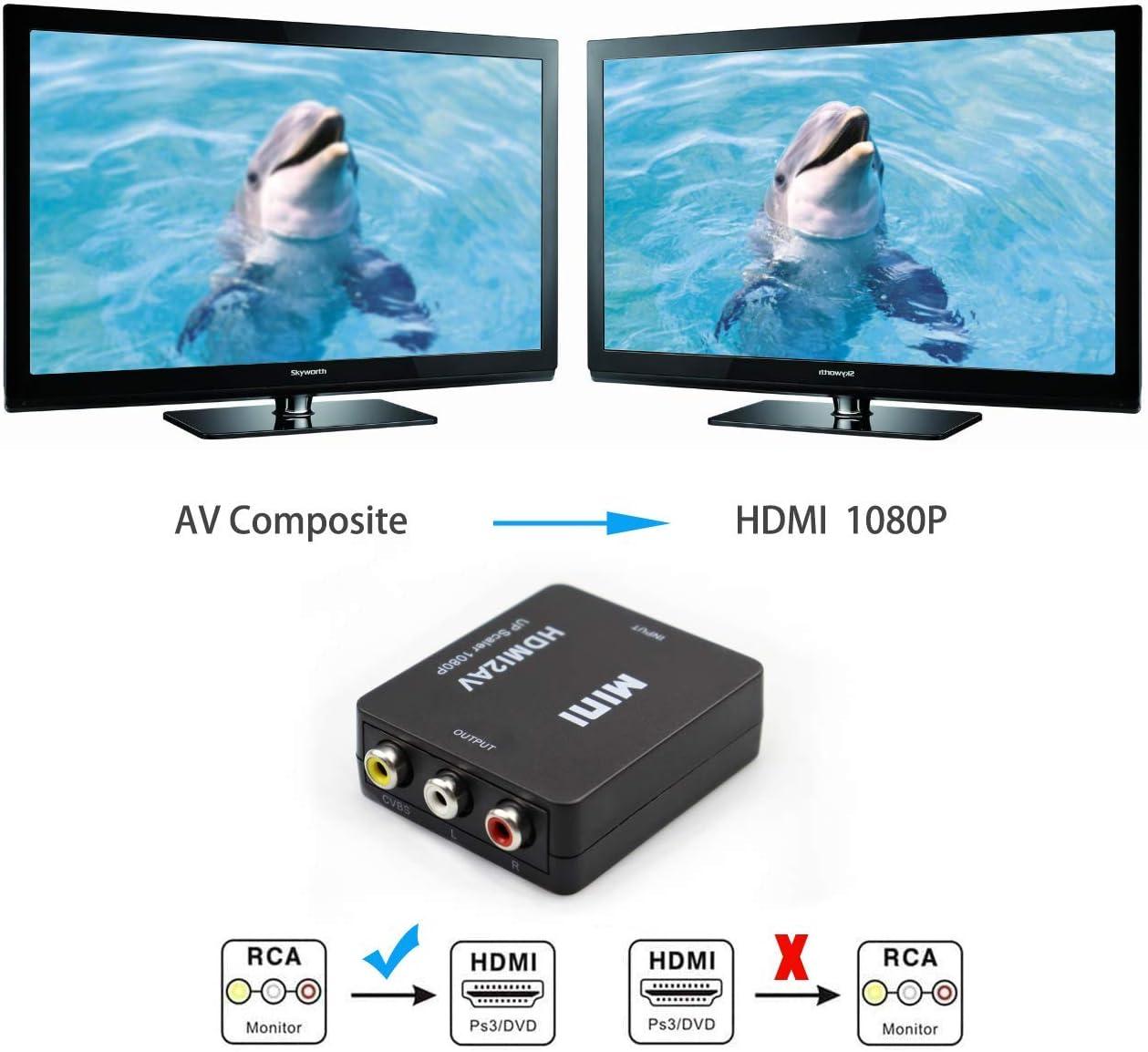 gaixample.org Support NTSC/PAL Mini HDMI to AV High Definition ...