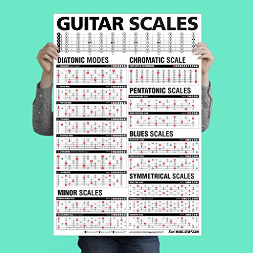 - Popular Guitar Scales Reference Poster 24