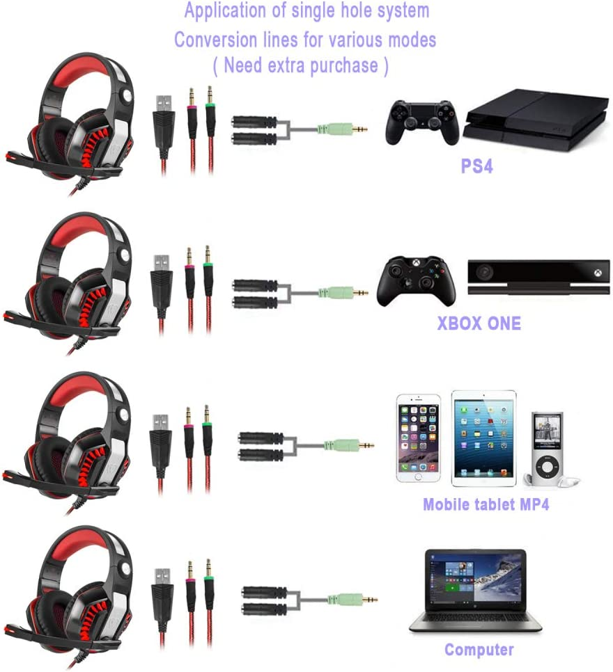 HUAXING G853 Headset PC Gaming Headset Over-Ear Gaming Headphones with Mic LED Light Noise Cancelling /& Volume Control for Laptop,Red
