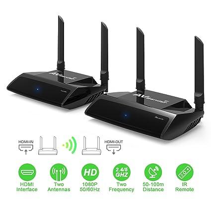 The 8 best wireless tv antenna signal sender