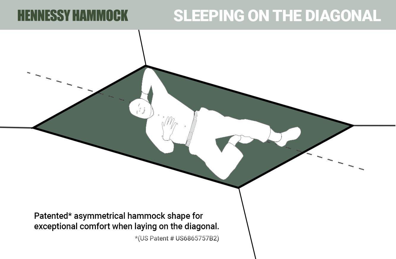 Hennessy Hammock - Explorer Deluxe Zip by Hennessy Hammock (Image #3)