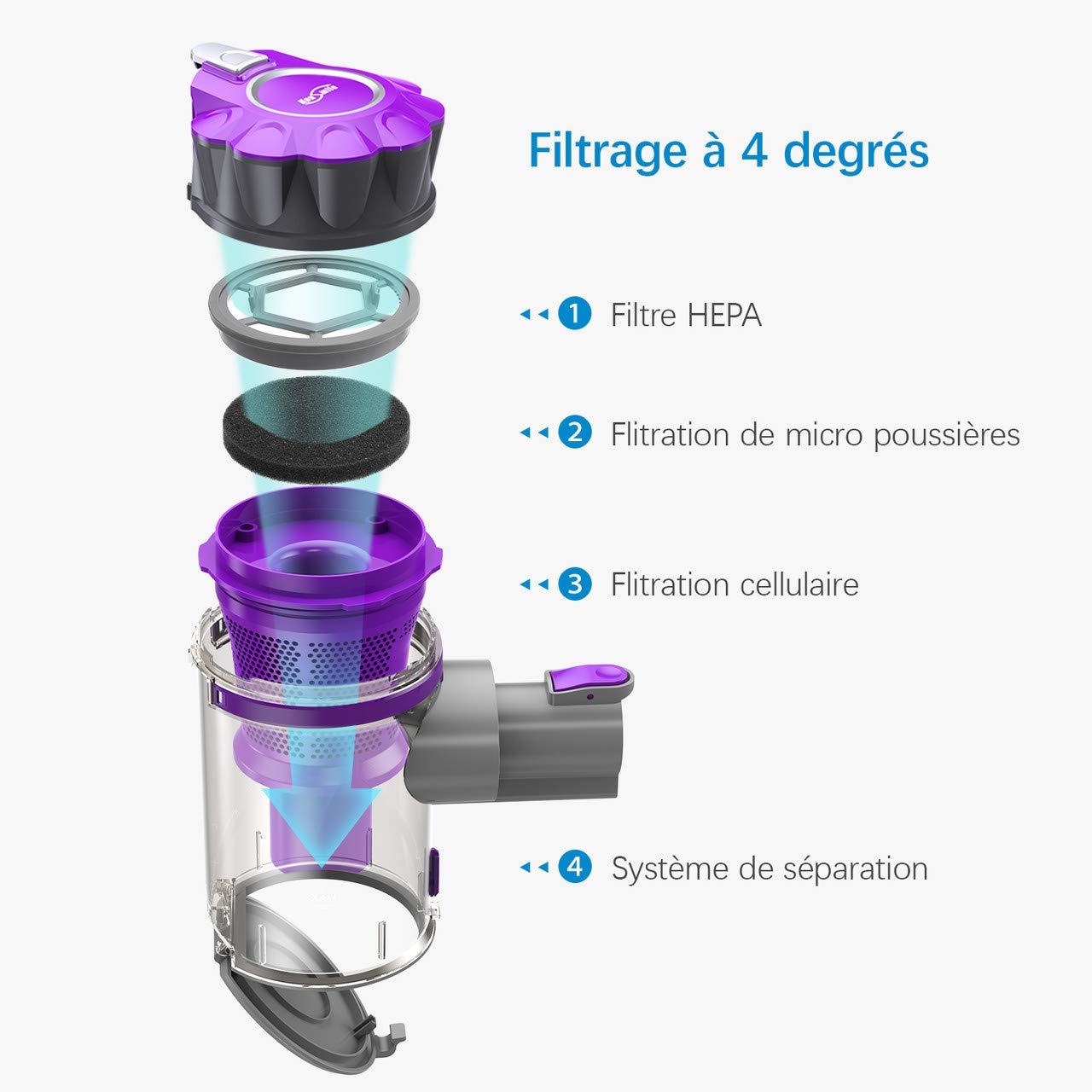 Housmile Aspirador sin Cable 7500Pa,Aspirador Escoba 2 en 1 con 2 Modos de Limpieza,Dep/ósito 0.6L-Gris y Violeta