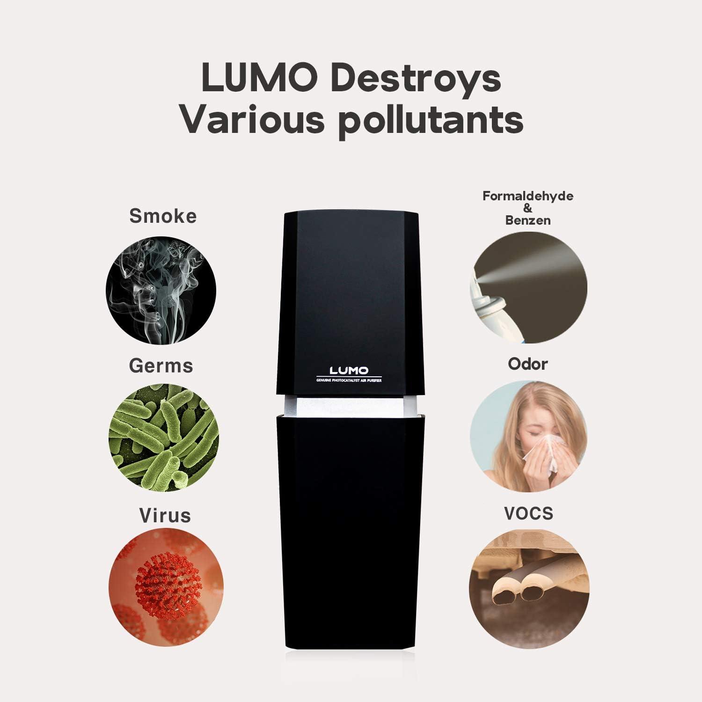 Viruses No Filter Replacement Odor etc LUMO Semi-Permanent Portable Air Purifier Smoke High Precision VOCs Sensor to check IAQ Photocatalysis Technology VOCs Decompose 99.9/% Germs No Ozone 36~48dB