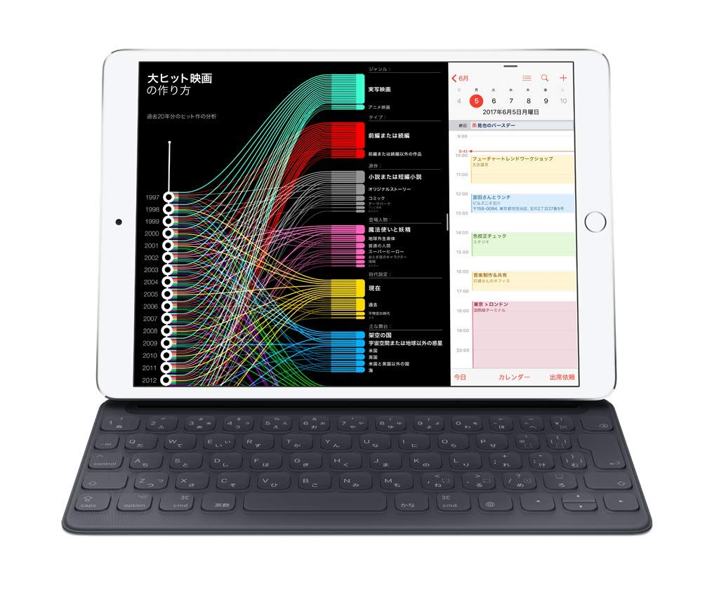 iPad Air用Smart Keyboard