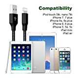 Bnsui MFi Certified Lightning Cable 3/6/6/10FT