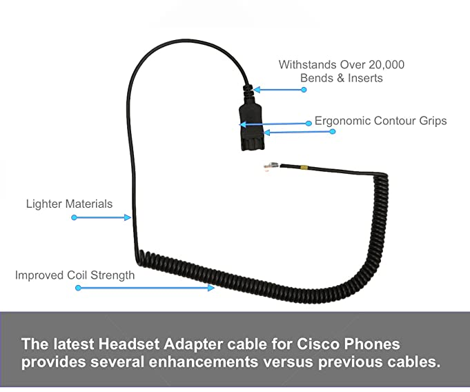 wiring diagram for cisco ip phone headset headset for