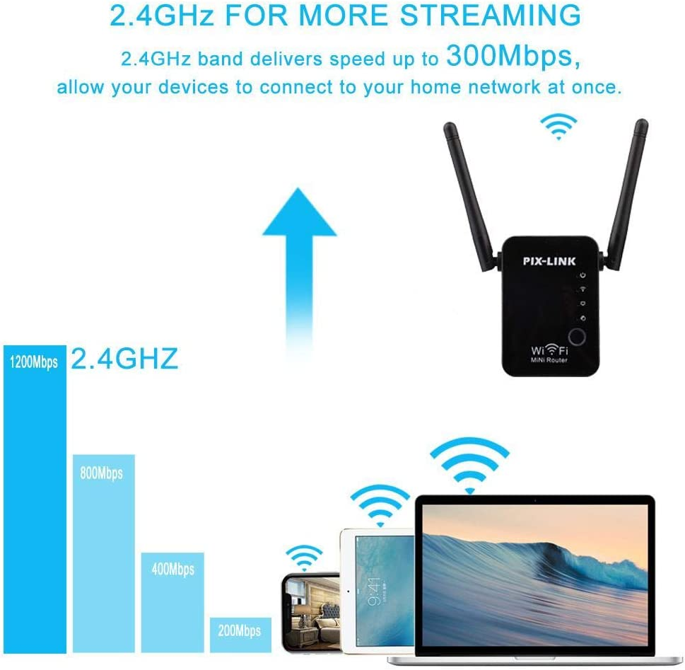 AP seelive WLAN Repeater Router WiFi Range Extenders Signal Booster,Unlimited Speed,Support Router Repeater Client Working Mode in Style