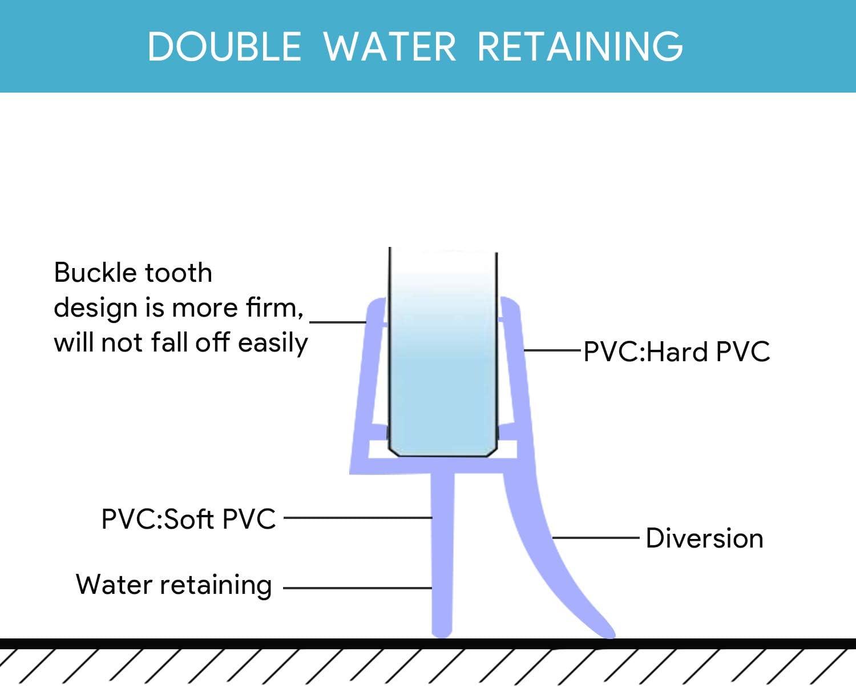 sello de puerta de ducha de PVC Premium con separaci/ón de hasta 14 mm Qhui 2 x 100 cm Tira de sellado curvada Derecho para mampara de ducha 6-8mm cristal