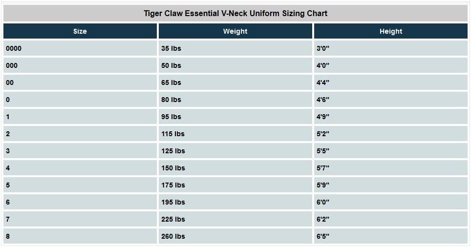 Amazon.com : Tiger Claw Essential Taekwondo V-Neck Uniform ...