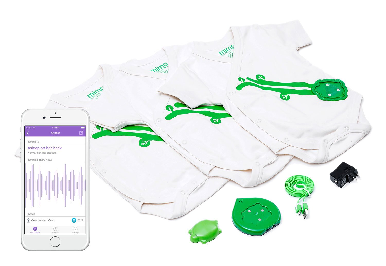 Amazon.com : Mimo Smart Baby Breathing & Activity Monitor