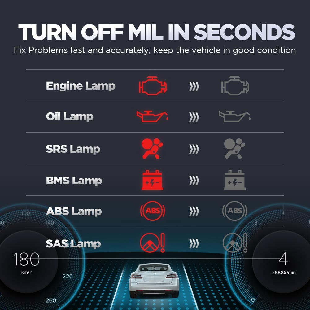 Full OBD2 Functions Diagnostic Tool Turn Off Check Engine Light for DIYers LAUNCH OBD2 Scanner CR629 Code Reader with Active Tests Lifetime Update Oil//SAS//BMS Reset Scan Tool ABS//SRS