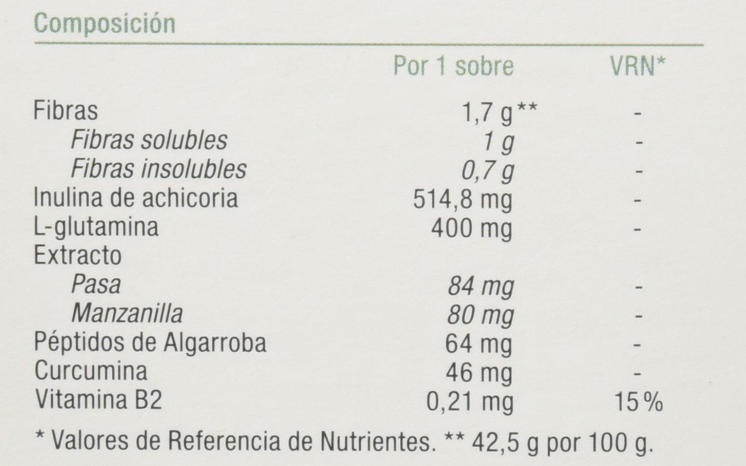 NUTERGIA - ERGYPROTECT PLUS MAG 30sob NUTERGIA: Amazon.es: Salud y cuidado personal