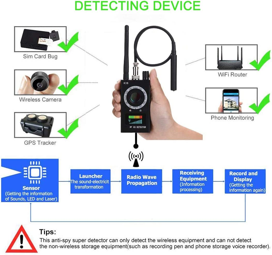 RF Detector /& Camera Finder Radio Frequency RF Detector Anti Spy Detector Upgraded Version Wireless Bug Hidden Camera Detector for GPS Tracking GSM Listening Device Finder Bug Detector