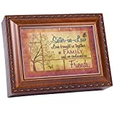 Cottage Garden Sister-in-Law Rich Woodgrain Finish with Rope Trim Jewelry Music Box - Plays Song That's What Friends are for