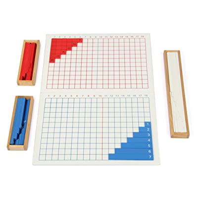 New Sky Enterprises Montessori Math Material Multiplication and Division Addition Subtraction (Addition and Subtraction): Toys & Games