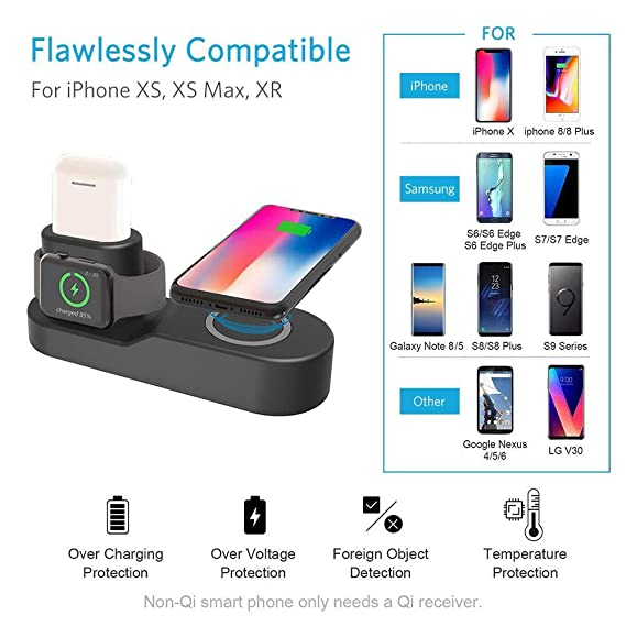 Estación de carga inalámbrica 4 en 1 para iPhone, Airpods, iPad, Qi Wireless Charging Fit IWatch Series 2/3/Nike+/Edition, Airpods, iPhone XS/XR/X/8/8Plus, ...