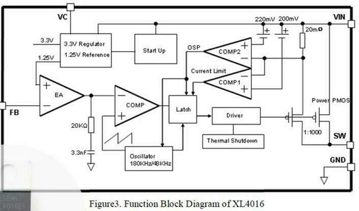 XL4016 XL4016E1 Hochleistungs-Gleichspannungsregler DC-DC XH-M401 Buck-Modul 8A-Reifenspannungsregler 12v DC-DC-Abw/ärtswandler-Spannungsversorgungsmodul PWM einstellbar 4-40 V bis 1,25-36 V