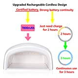 Rechargeable Faster Drying UV LED Nail Lamp, LED
