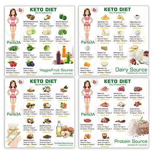 Parts3A Keto Cheat Sheet Magnets, Fridge keto magnet cheat sheet Diet Guidelines - Best 43 staple foods or snacks commonly for Ketogenic Diet Foods (4pc)