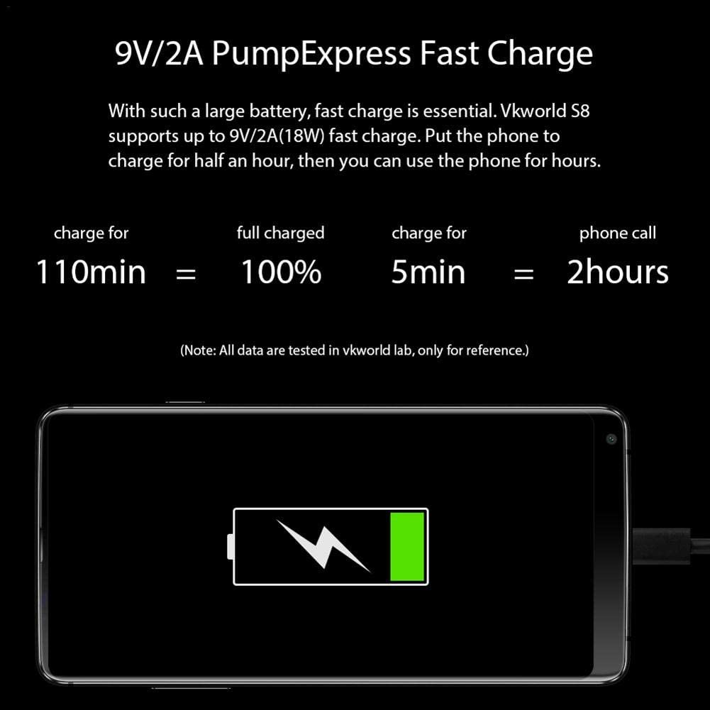 VKworld S8 5.99 Pulgadas FHD Full – Pantalla 4 G Smartphone ...