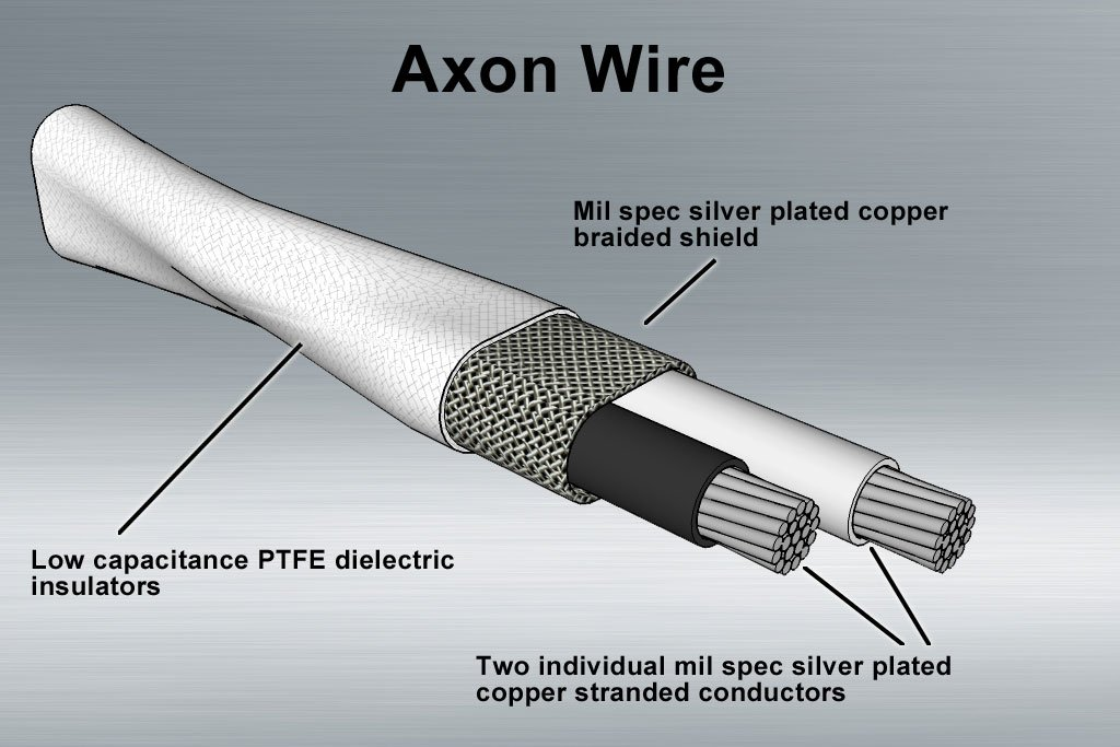 Amazon.com: Nerve Audio Axon 24 2.5 meter Tonearm Cable Silver ...