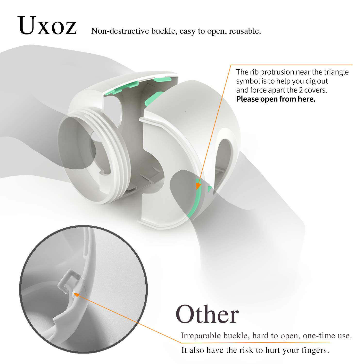 Uxoz Door Knob Safety Cover, 4 Pack Baby Safety Door Handle Cover, Screw Thread Design, Reusable, Reliable Solution to Prevent Kids from Popping Off The Covers by Uxoz (Image #3)