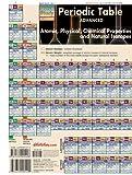Periodic Table Advanced (Quickstudy: Academic)