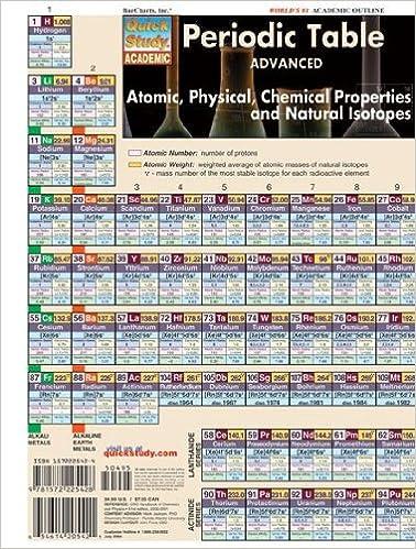 Amazon periodic table advanced quickstudy reference guides periodic table advanced quickstudy reference guides academic urtaz Choice Image