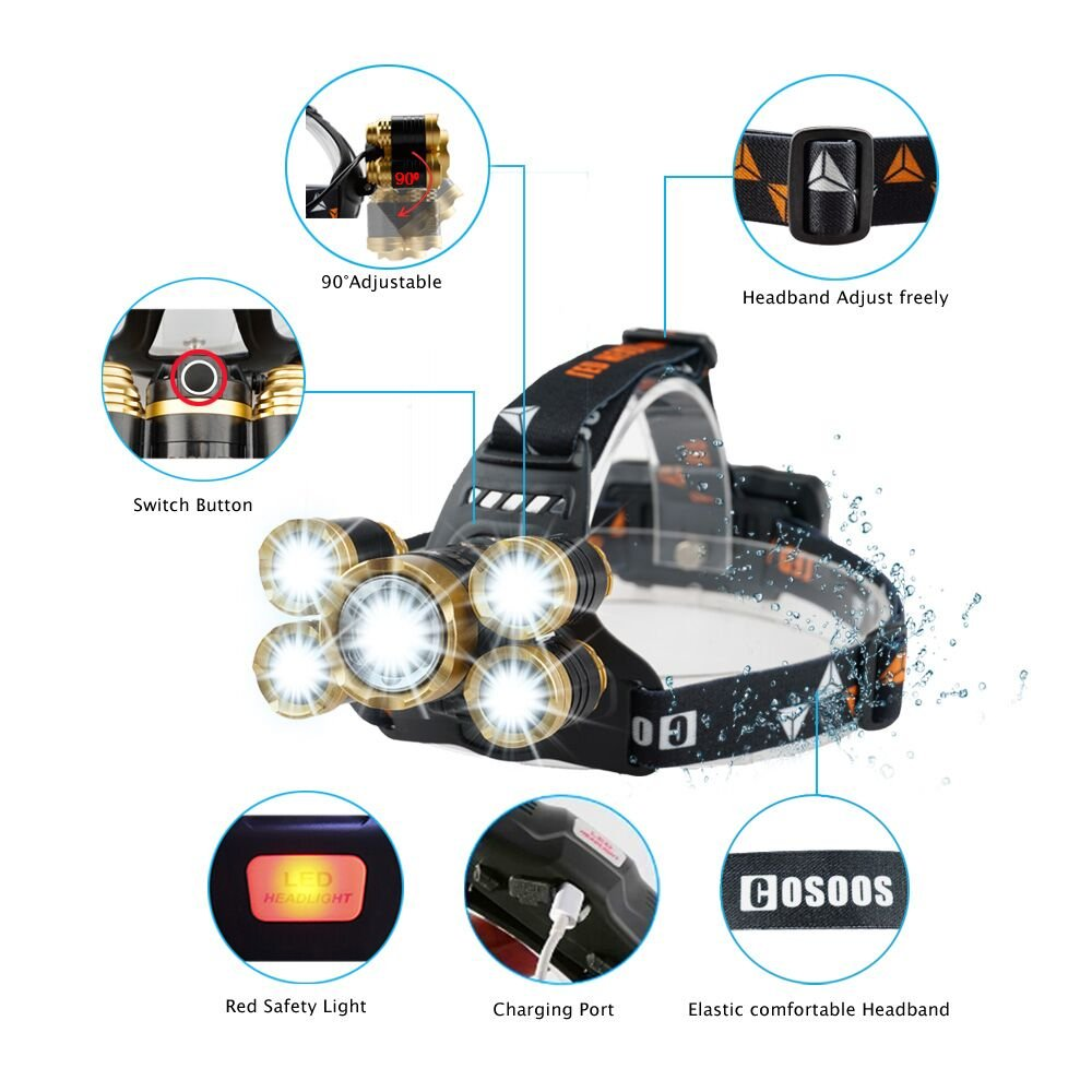 Brightest Headlamps Flashlight,with Rechargeable Lithium Battery,COSOOS Zoomable 4-Mode Work Head Flash Lights,LED Headlamps for Hardhat,Working,Helmet,Support AAA Battery by COSOOS (Image #2)