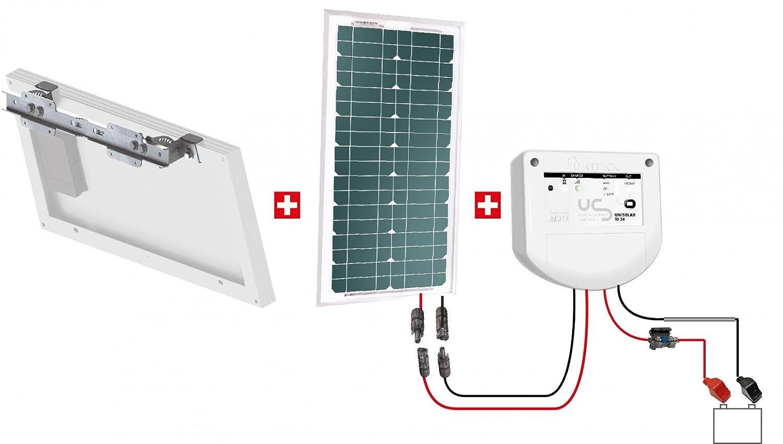 Kit Motorisierung Portal Solar 12V uniteck 20W